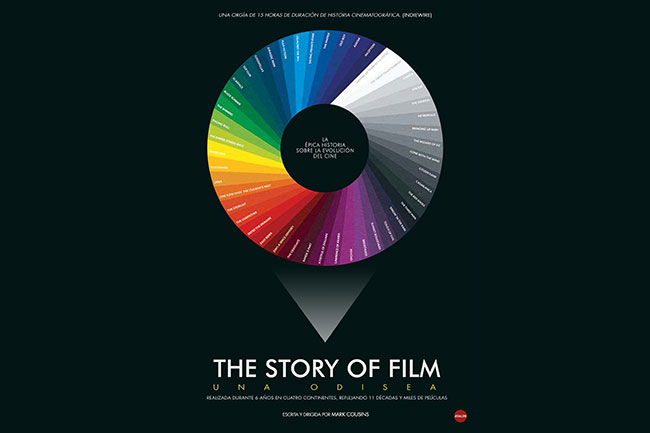 the-story-of-a-film
